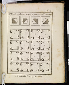 Recueil de planches, pour la nouv. éd. du Dictionnaire raisonné des sciences, des arts et des métiers. 12 plates from vol. 2