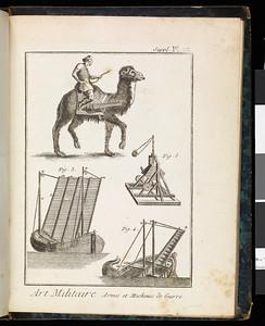 Recueil de planches, pour la nouv. éd. du Dictionnaire raisonné des sciences, des arts et des métiers. 4 plates from vol. 3