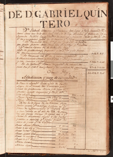 Records of the estate inventories, division and distribution of Hacienda Buenavista del Coxo, Opichán and adjacent lands, 1821-1831