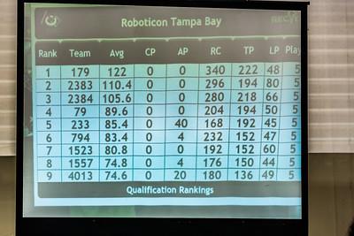 ROBOTICON 2015-3637