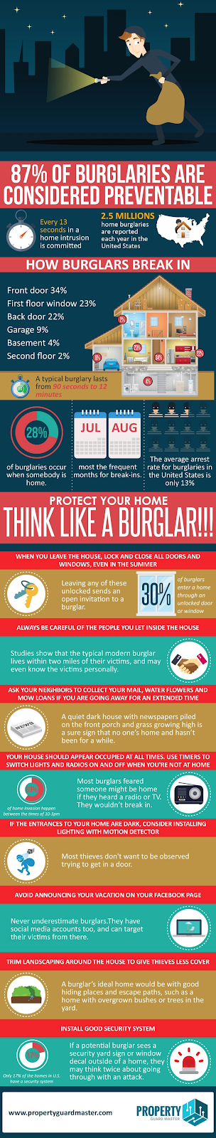 Household Burglaries - Ways to Secure Your New Home in The Country