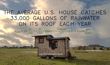 Average rain harvested house roof