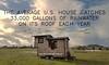 Average rain harvested house roof