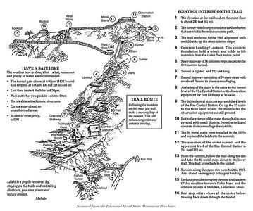 Honolulu - Diamond Head Summit Trail