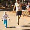 Run for PH