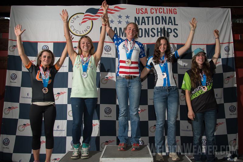2013 Collegiate Mountain Bike National Championships.  Beech Mtn, NC.  October 27, 2013.  Photo by Weldon Weaver.