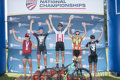[1st Place] 1 Beata Wronska Boynton Beach, FL 4:23:22.38 362394  448 [2nd Place] 2 Kathy Waite Lakewood, CO 4:28:38.05 570174  447 [3rd Place] 3 Tamatha Risner Las Cruces 4:38:14.36 468393  445 ZiaVelo Cycling 4 Kim McLain Bossier City, LA 4:49:13.13 330544  444 Team LaS'port 5 Kelly Lalima Biddulph 4:55:14.49 535338  443 DNF Cherie Spooner Helotes, TX DNF 441438  446 Alamo City Cycling