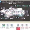 Radiografía Social del medio ambiente en Andalucía