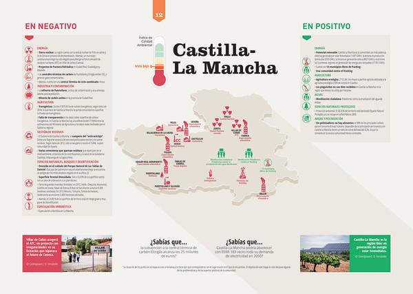 castilla_la_mancha_melilla_prueba
