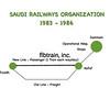 Line Map of the Saudi Railways Organization 1983 - 1986
