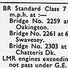 The line had a route availability of 7 which only allowed certain classes of engines. This shows the additional engines allowed over the route with associated restrictions. ie Class K3, K5 etc.  Nov.1962.