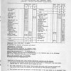 Extract from Mandatory Trains Notice,  working timetable,12th April 1980. Railway Development Society special, Fen Drayton to Liverpool Street.  Outgoing trip  hauled by 37097, return trip 31313.