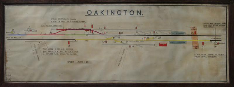 Oakington Track Plan. Thanks to Richard Pike. Plan enhanced by Owen Stratford.