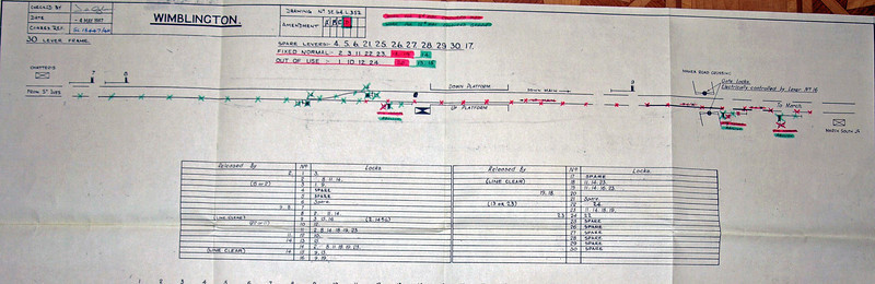 Wimblington track plan in 1967. Courtesy of Richard Pike. The station had an Up goods loop which went behind the up platform rubbed out in this diagram. It had a capacity of 93 wagons.