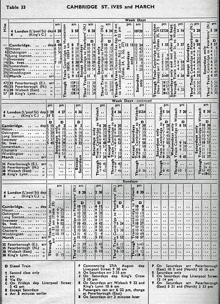 Passenger Timetable  13th June to 11th September 1960.