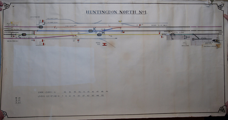 Huntingdon North Number One Signal Box track layout. Thanks to Richard Pike for the photo.