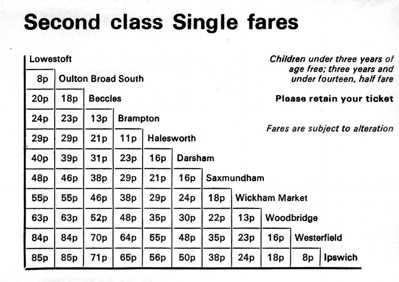 Fare structure 1974/1975. Note the absence of Melton Station which was closed at the time.