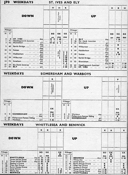 Extract from freight working timetable,  2nd November 1959 to 12th June 1960.