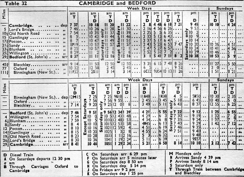 Timetable Summer 1960.
