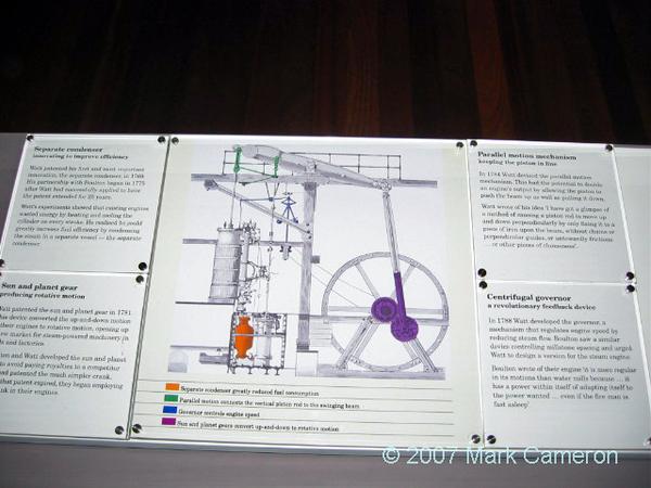 Drawing of Bouton and Watt beam engine