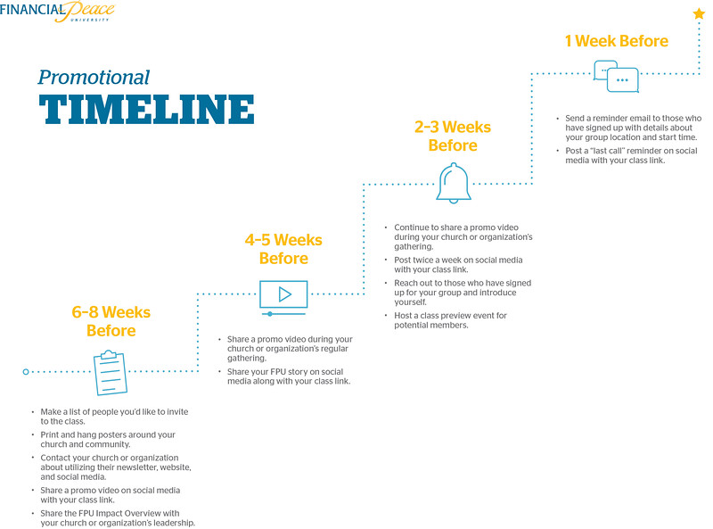 financial-peace-promotional-timeline