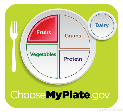 myplate_green_fruits