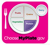 myplate_green_protein