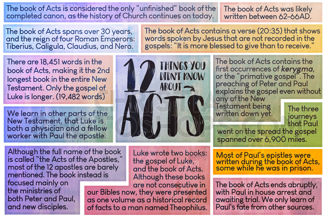 12 Things about Acts