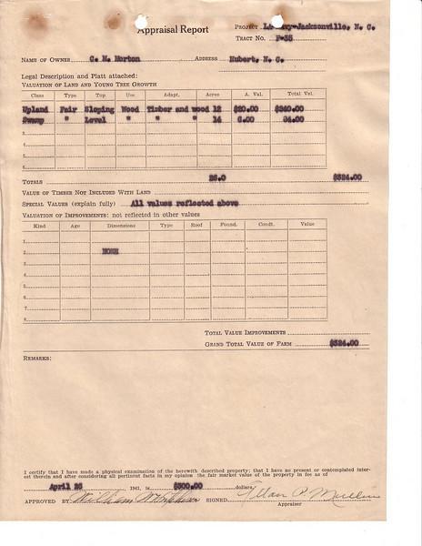 F35 Appraisal