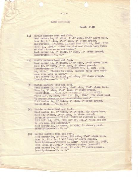 F40 Aman Cem Page 1
