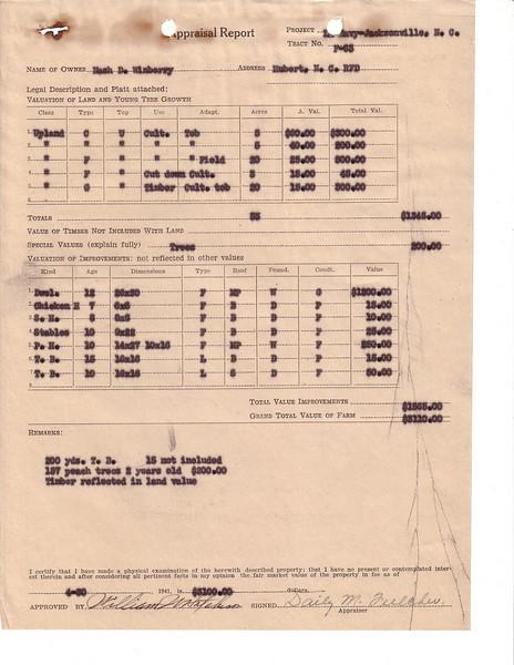 F63 Appraisal