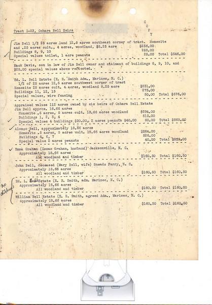 I-23 Ochara Bell Heirs (19)