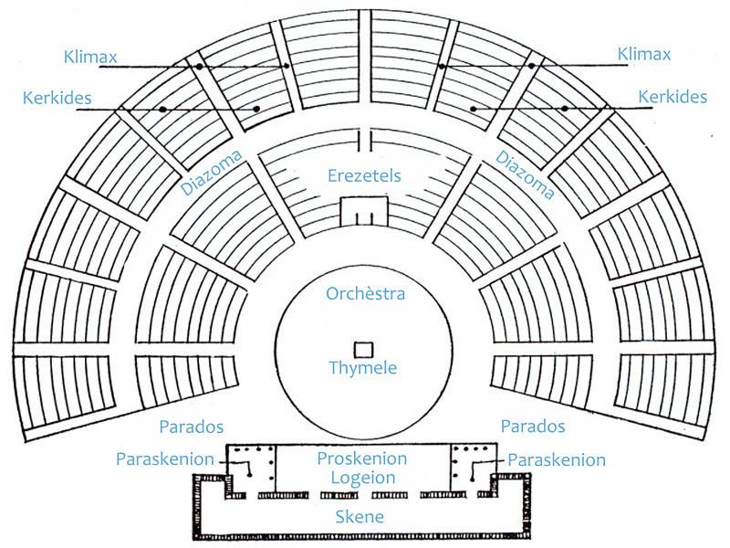 MvD-20020819-73-Delphi-Amfitheater plattegrond