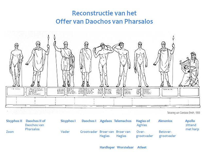 MvD-20020819-19-Delphi-Gelofteoffer Daochos reconstructie