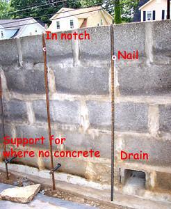 Wall-Retaining