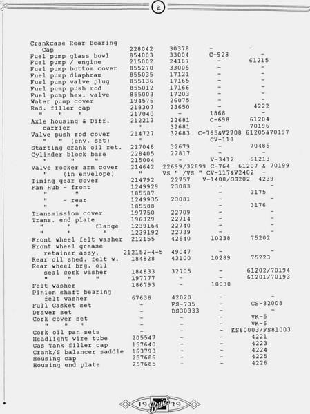 Gasket Information - Summery - Pg. 2
