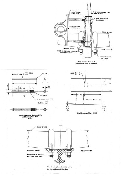 """Details (from a Service Bulletin) on the """"sleeve & pin tool"""" needed to check the angle of the King Bolts"""