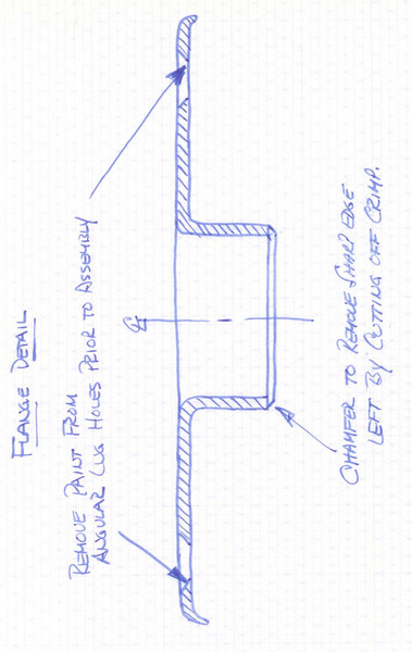 Artillery Wood Wheel Repair - Pg. 5
