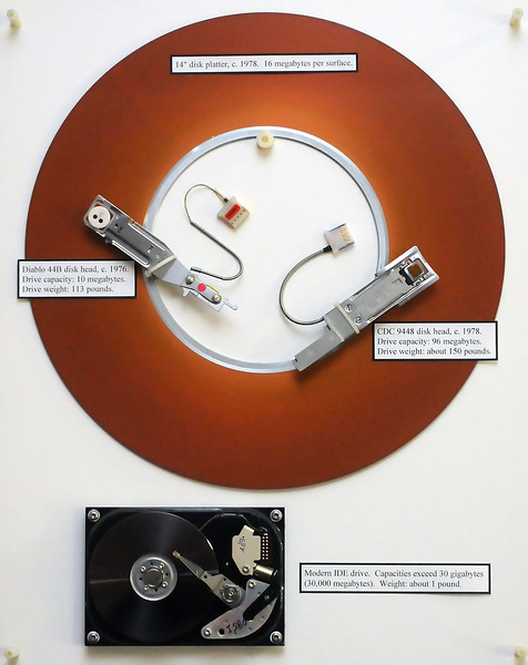 Colorado Computer Museum display board showing several types of hard disk drives and how they've changed in physical size and storage capacity over the years.