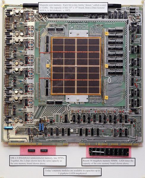 Colorado Computer Museum display board showing how computer memory has changed over the years in physical size and storage capacity.