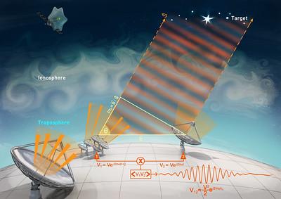 Radio Telescope Dish Poster