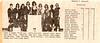 BAHS Wrestling Season's Results1974/1975