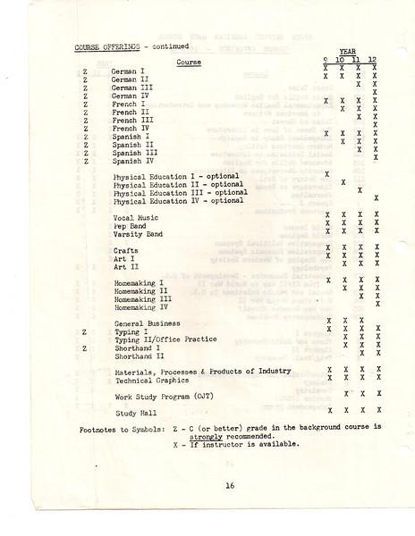 UHHS-StudentHandbook-1971-1972-018