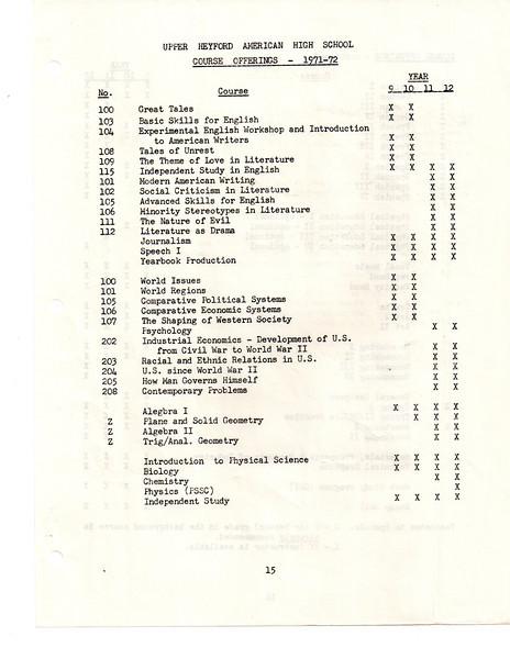UHHS-StudentHandbook-1971-1972-017