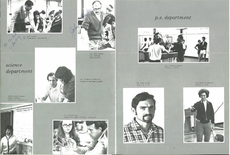 uhhs-1972-yb-12