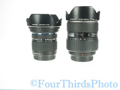 9-18mm Stock shots
