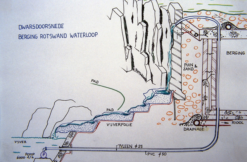Drawing of the shed, hypertufa rock slabs and mountain stream.