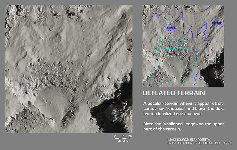 Deflated Terrain