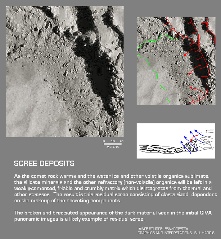 Scree Deposits