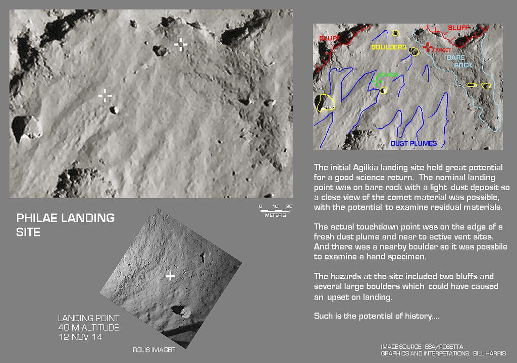 Landing Site Map